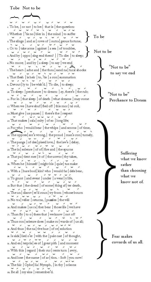 sonnet 18 analysis line by line pdf