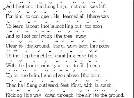 robert frost the line gang The following is a list of poems by robert frost robert frost was an american  poet, and the  out, out- brown's descent, or the willy-nilly slide the gum- gatherer the line-gang the vanishing red snow the sound of trees .