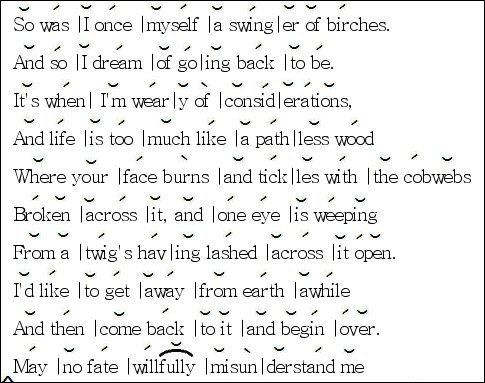 Birches By Robert Frost Line By Line Analysis
