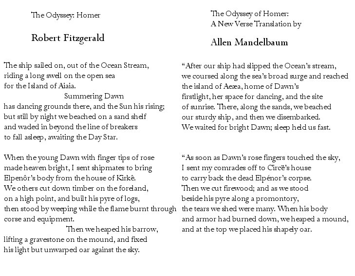 introduction to odyssey essay I hae an in class odyssey essay and im stuck because i don't know what to do for it, we're supposed to pick one of these themes:1 athena and poseidon2 whether.