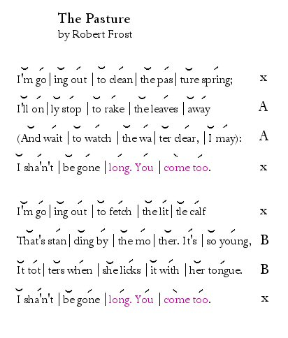 robert frost type of poetry