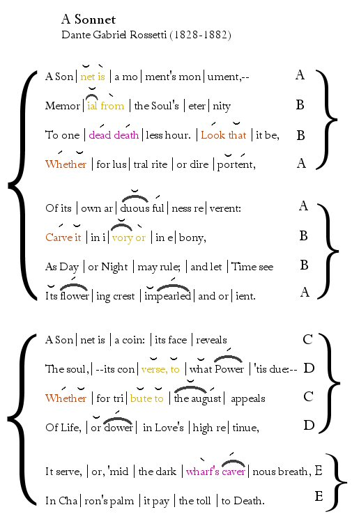 A Scansion of Rosetti's A Sonnet
