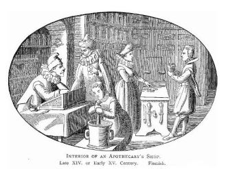 Interior of an Apothecary's Shop