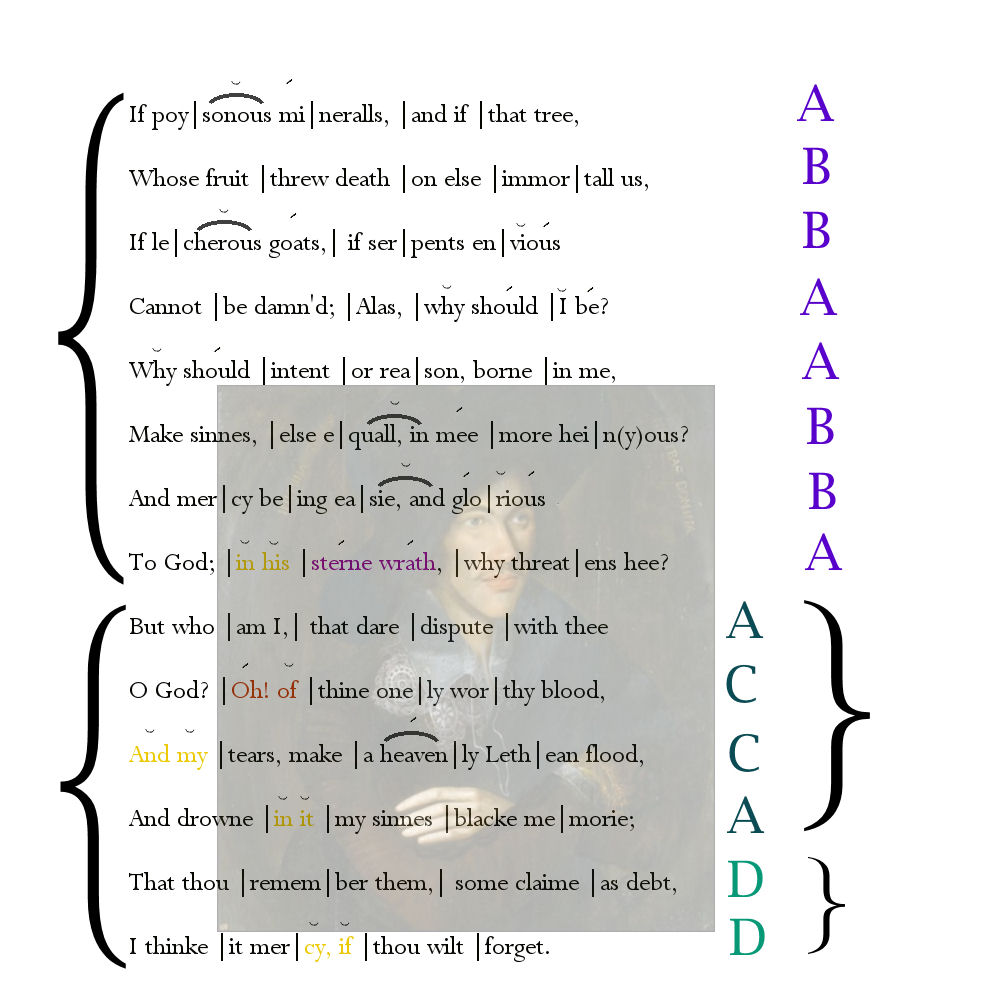 Famous Abba Poems by Famous Poets