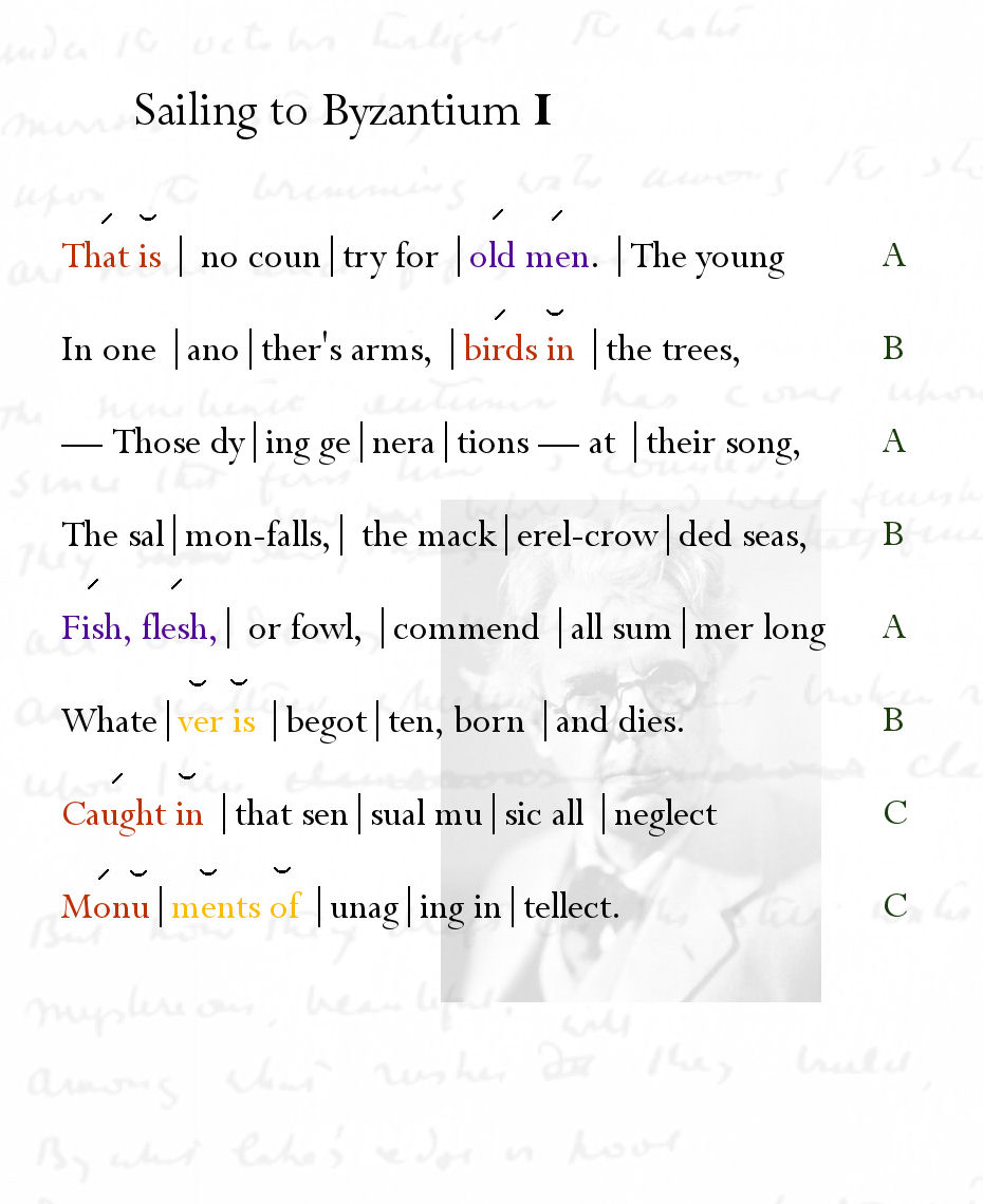 w b yeats poetry analysis The poem that will be analysed in this learning project is called 'he  and it has  been written by a poet called william butler yeats,.