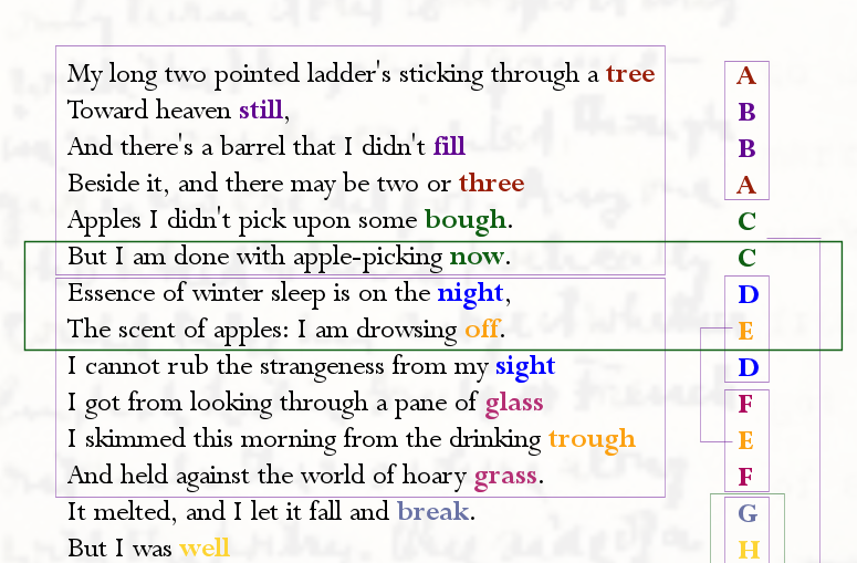 after apple picking rhyme scheme acirc poemshape after apple picking overlap