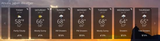 atsuta forecast